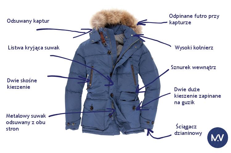 ciepłe kurtki alegro meskie