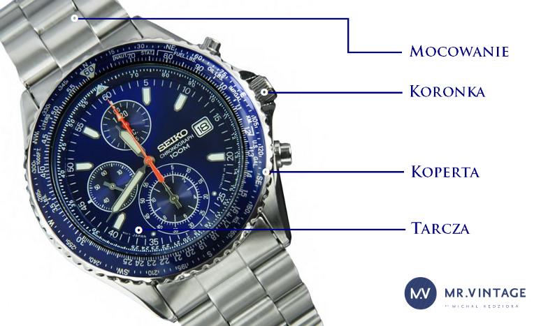 Zegarkowy elementarz: koperta, cyferblat, pasek - wybór | Mr