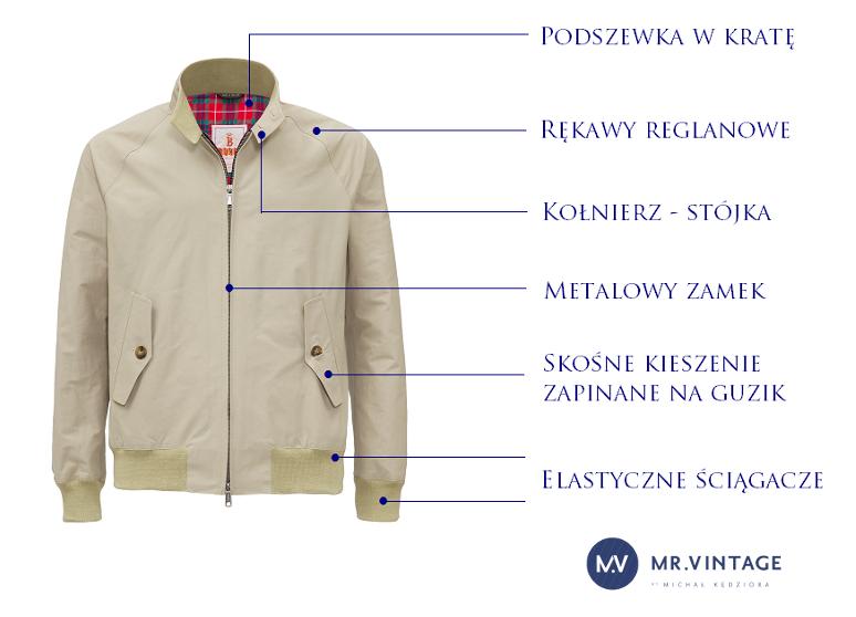 96c5b49c50764 Harringtonka – krótka kurtka z długą historią | Mr Vintage ...