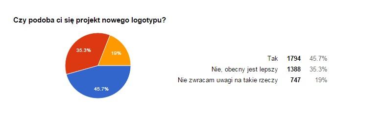 MrVintage pl Ankieta 15